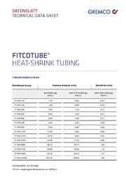 GREMCO Fitcotube® shrink tubes