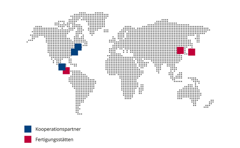 GREMCO Unternehmen International